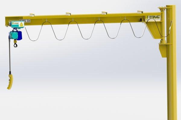 jib crane types